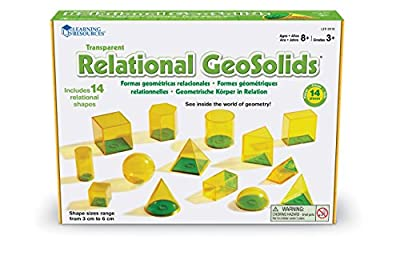 Learning Resources Relational GeoSolids by Learning Resources