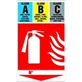 Novap–Panel–Extintor clase ABC–330x 200mm rígida