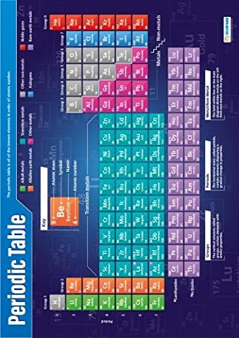 Periodic Table |Science Educational Chart/Poster in high gloss paper (A1 850mm x 594mm)