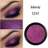 Lidschatten, FEITONG Make-up Metallische Glänzende Augen Lidschatten Wasserdichte Glitter Lidschatten #21