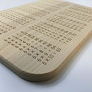 Planche petit d jeuner originale en bois de h tre pour - Chanson pour apprendre les tables de multiplication ...
