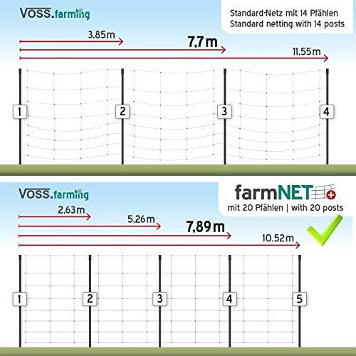 VOSS.farming Premium Elektronetz 108cm farmNET 50m Schafzaun Ziegennetz Pfähle 2 Spitzen grün - 4