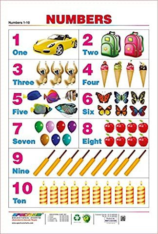 Spectrum Laminated Pre-School Kids Learning Number 1-10 Wall Hanging Chart