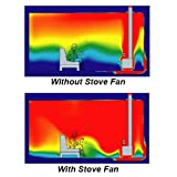 VODA Heat Powered Stove Fan for Wood - 6
