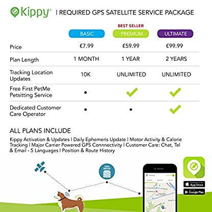 Pet GPS Tracker for Dogs and Cats by Kippy | GPS Monitoring & Activity Monitor for Dogs, Cats and more | Simply attach… 5