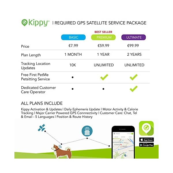 Kippy VITA - GPS Tracker and Activity monitor for pets - GPS locator for dogs and cats 5