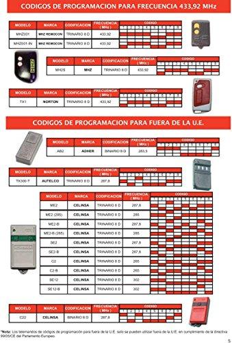 7458e58cf94 Carcasaschulas - Telecomando per garage, Clemsa, Celinsa, Saw, Cyacsa,  Datavid, Iguel, Jcm, modello antico a switch, MD20. Non compatibile con  modelli al ...