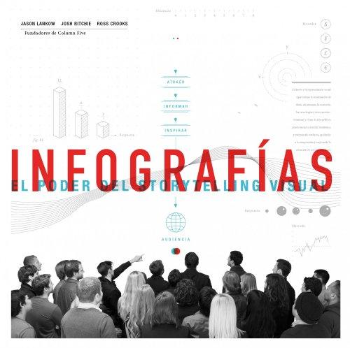 Infografías: El poder del storytelling visual (Marketing Y Ventas)
