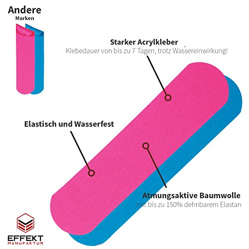 Effekt Manufaktur Kinesiologie Tape in verschiedenen Farben (5m x 5cm) - Kinesiotapes wasserfest und elastisch Sport - Physiotape Kinesiotape Set Sporttape - Tape Kinesio (Hellblau + Pink, 2er Set) - 2