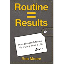 Routine = Results
