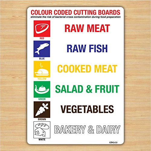 colour-coded-chopping-boards-sign-a5-148x210mm-kitchen-safety-self-adhesive-sticker