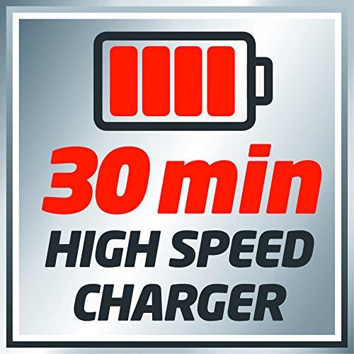 Einhell Akku Schlagschrauber TE-CI 18 Li Power-X-Change (Lithium Ionen, 18 V, 140 Nm, 3 Power LED's, Koffer, inkl. 1,5 Ah Akku und Ladegerät)