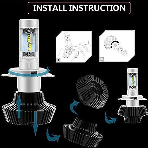 KDGWD Rampe d'éclairage LED Ampoules de phare LED - Kit de conversion de longueur de focale réglable Haute puissance 40W 6000LM Super refroidissement , philps h7