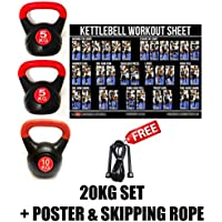 FXR SPORTS 20KG VINYL KETTLEBELL SET GYM STRENGTH