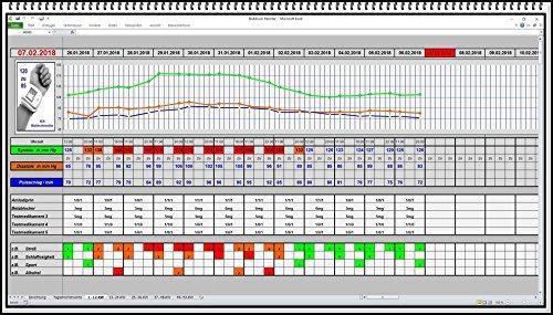 Blutdruckmonitor für Blutdruckmessgerät Blutdruckpass Blutdruckprotokoll Blutdruckdiagramm Blutdruckdaten eingeben Blutdruckwerte im Tagesverlauf App für Blutdruck Hypertonie auswerten Daten im Diagramm darstellen Protokoll Tabelle Liste für Puls Systole Diastole im Verlauf Excel XLS Oberarm und Unterarm