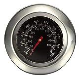 #6: OKASU 10~1000F Degrees Fahrenheit 3
