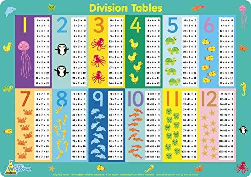 (Little Wigwam Division Tische Tisch-Sets)