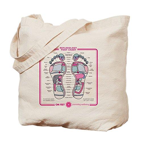 CafePress-Reflexologie Tasche 2-Leinwand Natur Tasche, Reinigungstuch Einkaufstasche -