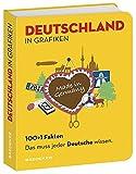Baedeker 100+1 Fakten. Das muss jeder Deutsche wissen.: DEUTSCHLAND IN GRAFIKEN - Jan Schwochow