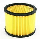 Faltenfilter passend für Nilfisk 107402338 Filterelement (naß / trocken) für Multi Nass-/ Trockensauger