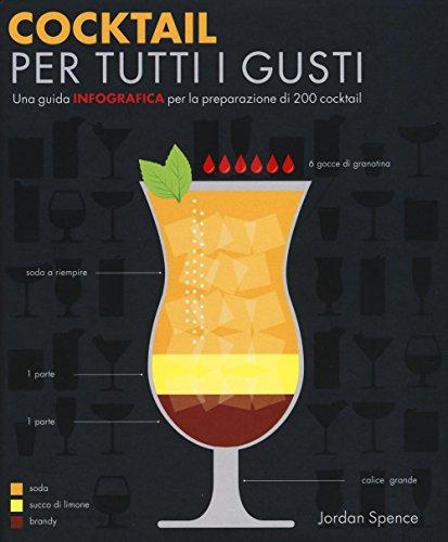 Cocktail per tutti i gusti. Una guida infografica per la preparazione di 200 cocktail