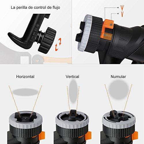 Tacklife SGP15AC Pistola de Pulverización de Alimentación de 400 W 3 Modo de Pintura Tanques y 900 ml de Embudo Desmontable Negro / Naranja / Blanco