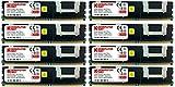 Komputerbay Arbeitsspeicher RAM FB-DIMM mit Hitzeverteilern (DDR2, PC2–5300F, 667MHz, CL5ECC, 240-polig) 32GB (8x4GB) 667Mhz HS