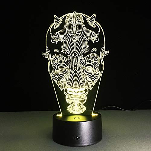 2 Pack, neue 2018 die Clowns 3D Led Lampara Birne 7 Farbwechsel Tisch Schreibtisch Stimmung Dimmen Lampe Atmosphäre 7 Farbe Halloween Dekor Geschenk, Weihnachtsgeschenk