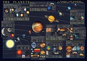 International Publishing Ricordi Gold - Puzzle (1000 Piezas), diseño del Sistema Solar