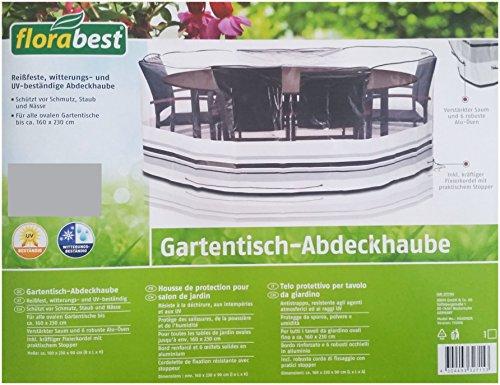 Gartentisch Abdeckhaube Schutzhülle Hülle Tisch & Stühle 160 x 230 x 90 cm