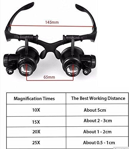 GRANDEY resina lupa lupa 10X 15X 20X 25X gafas de joyería reparación de relojes Lupa con 2LED luces nueva lupa de microscopio