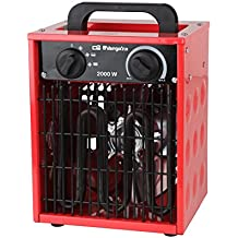 Orbegozo FHI 2000 - Calefactor profesional, potencia 2000 W