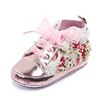 Pacchetto includono : 1 paio scarpe bambino