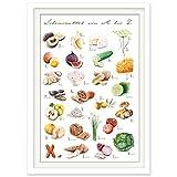 Tartuffoli ABC Poster, Lebensmittel ABC Din A2