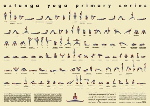 Ashtanga Yoga Poster- Small Laminated by Vicki Picone | Hatha Yoga ...