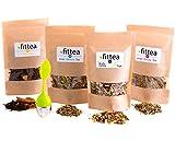 Fit Tea - Erfahrungen mit dem Detox Tee