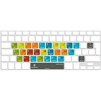 Russische-deutsche tastatur online dating