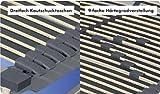 federholzrahmen 180x200 - Vergleich von