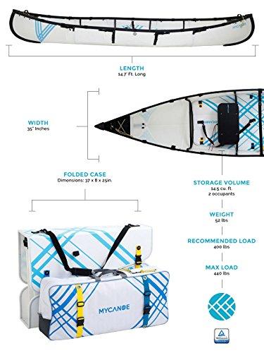 faltbar-kanu-25-hull-tasche-canoe-2-5-plus