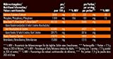 Weider - Maximum KREA-GENIC® Pulver (454g Dose)