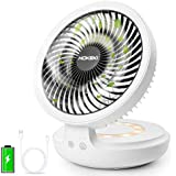 HOKEKI USB Fan Portable Table Desk Fan With Night Breathing Light Air Circulator 90 Degree Rotation Foldable Fan for Home, Office, Travel, Camping, Outdoor, Indoor Fan, 4 Speed Setting, White