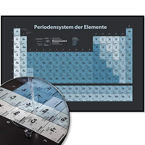 Periodensystem Poster| Periodensystem der Elemente| Chemie System als XXL-Poster DIN A1 | Wasserdichtes Premium-Papier (Blue) -
