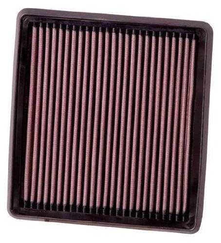 K&N 33-2935 Filtro de Aire