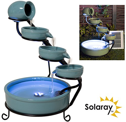 Solaray KKYUKAA06126