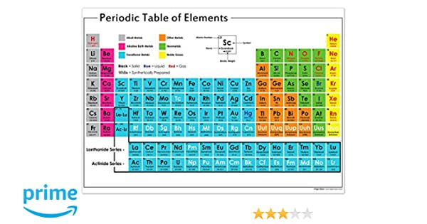 periodic table of the elements desk mat paper laminated 30 x 42 centimetres a3 ideal for classroom and home amazoncouk kitchen home