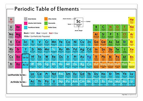 Tavola periodica degli elementi carta laminata 30 x 42 - Tavola periodica per bambini ...