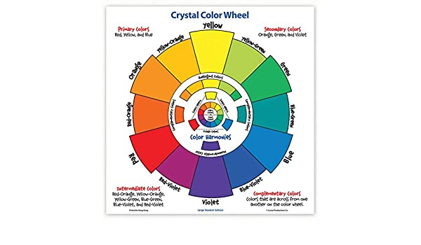 Large Student Color Wheel Crp7230 Christmas Gifts 2018