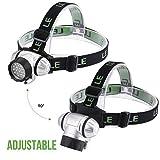 Lighting EVER 3200001 LED Headlamp Adjustable Headband Angles Bild 4
