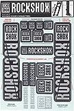 RockShox Aufklebersatz 35mm grau, Boxxer/Domain Doppelkrone, 11.4318.003.522 Ersatzteile Standrohre und Doppelbrücke