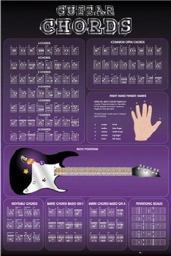 1art1 40936 - Poster Guitar Chords, 91 x 61 cm